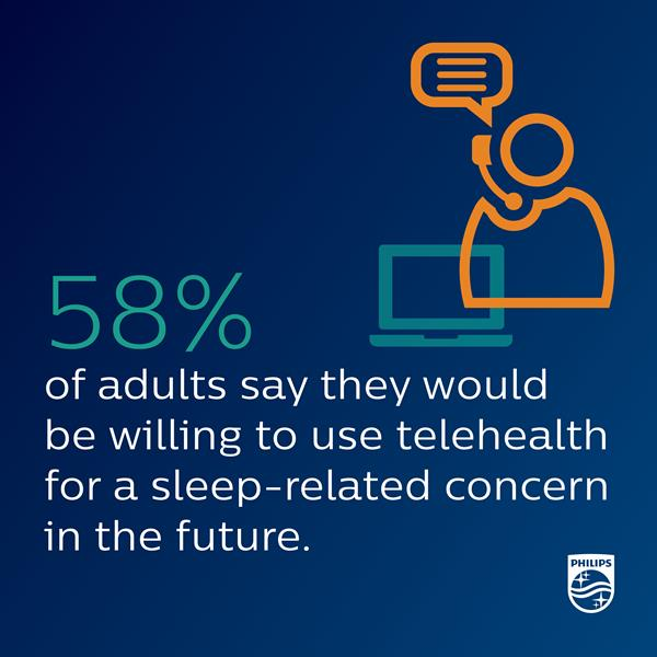 Telehealth for Sleep