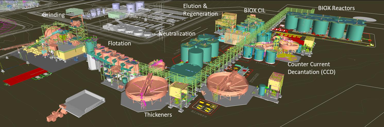 Figure 3 Proposed Sabodala-Massawa Phase 2 PFS Plant Layout.png