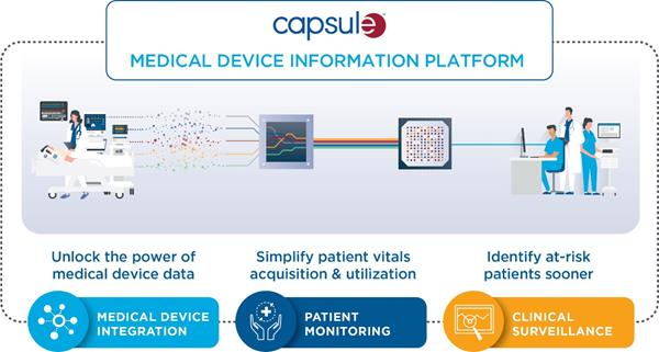 Capsule Technologies Medical Device Information Platform