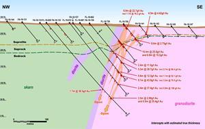 Figure 4 - Section A - Epsilon Area