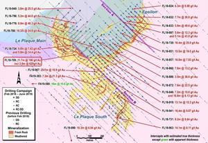 Figure 3 - Le Plaque Drill Map and Selected Intercepts (true width - grade) Per Area