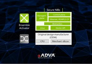 Ensemble Activator image.jpg